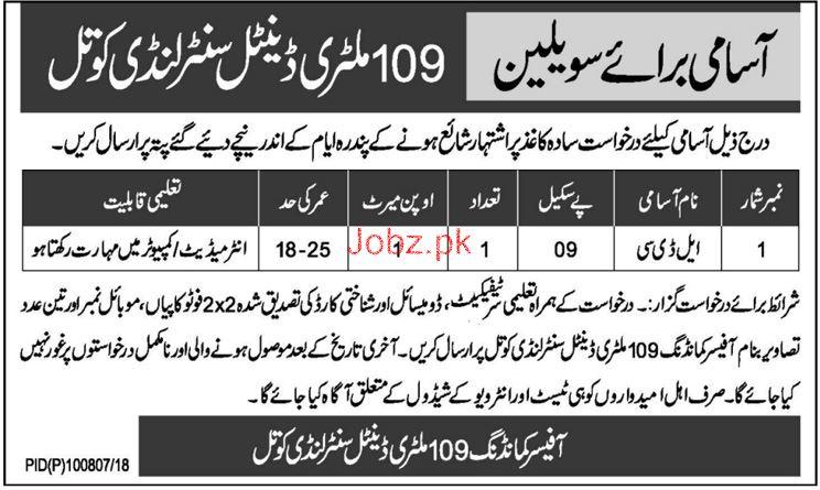 109 Military Dental Center Landi Kotal LDC Jobs