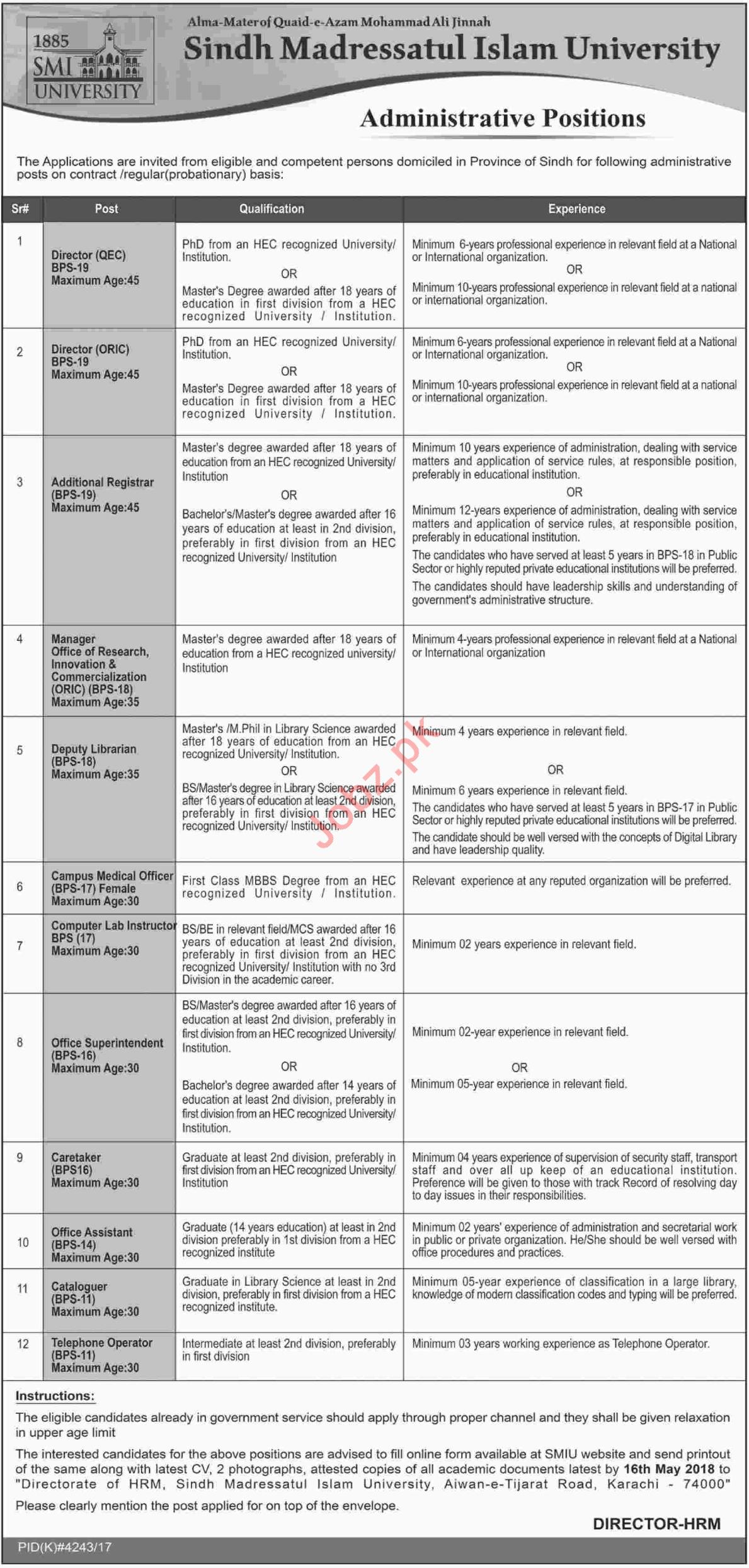 Sindh Madressatul Islam SMI University Jobs