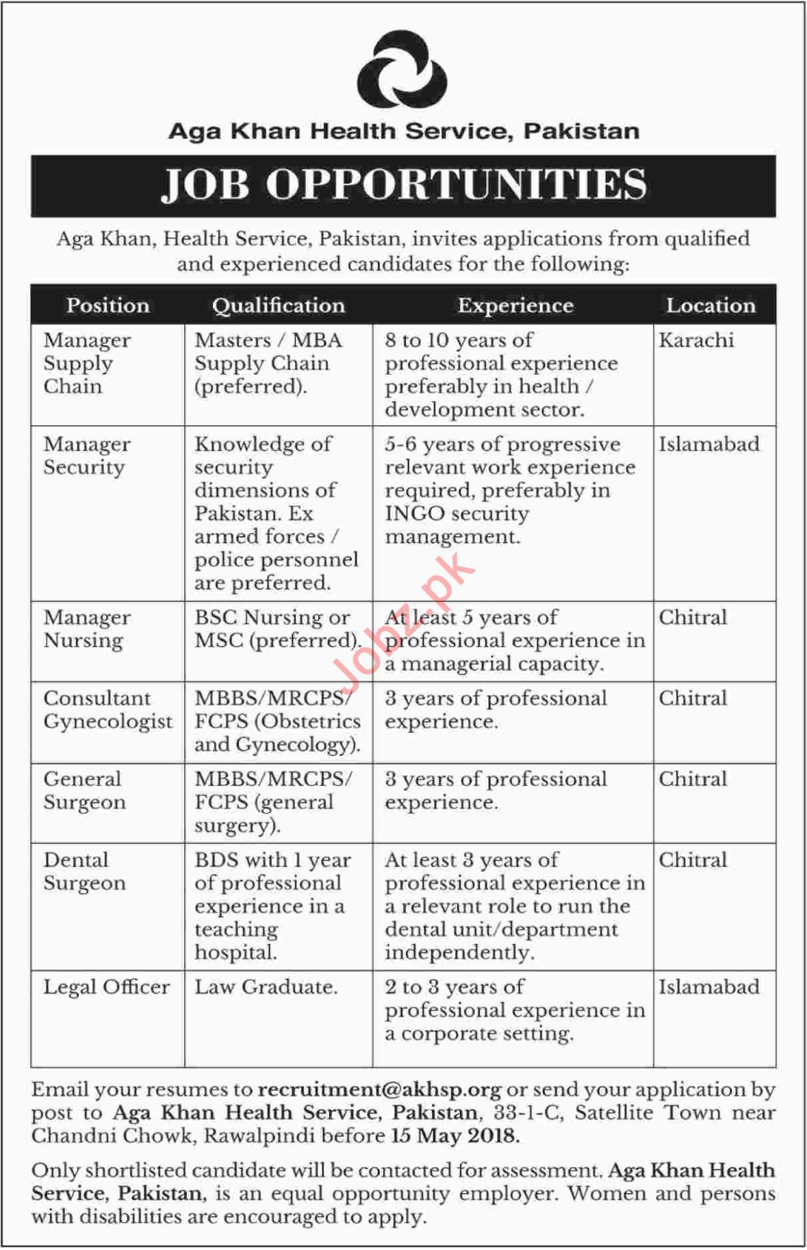 Aga Khan Health Service Pakistan AKHSP Jobs