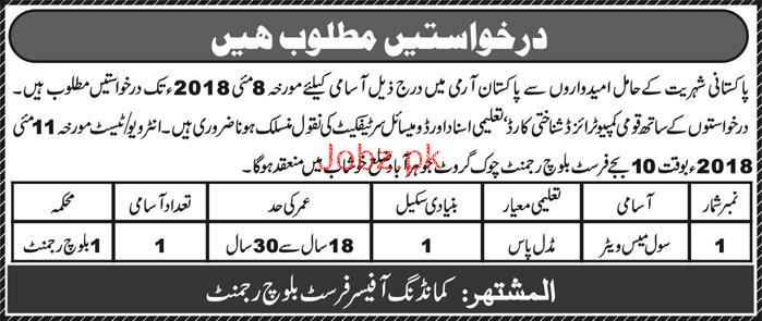Pakistan Army First Baloch Rajment Civil Mess Waiters Jobs