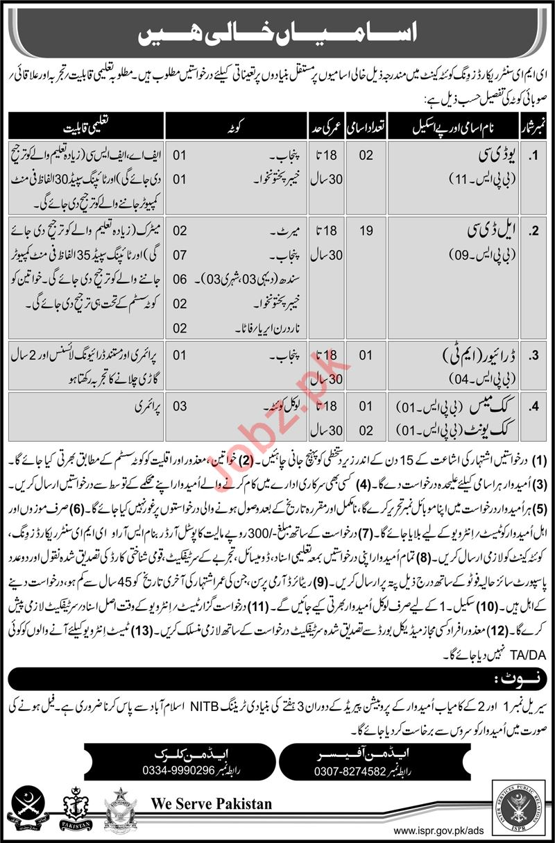 EME Centre Records Wing Quetta Cantt Jobs 2018