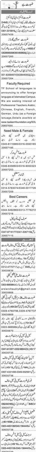 Male Doctors, Lady Doctors Job Opportunity