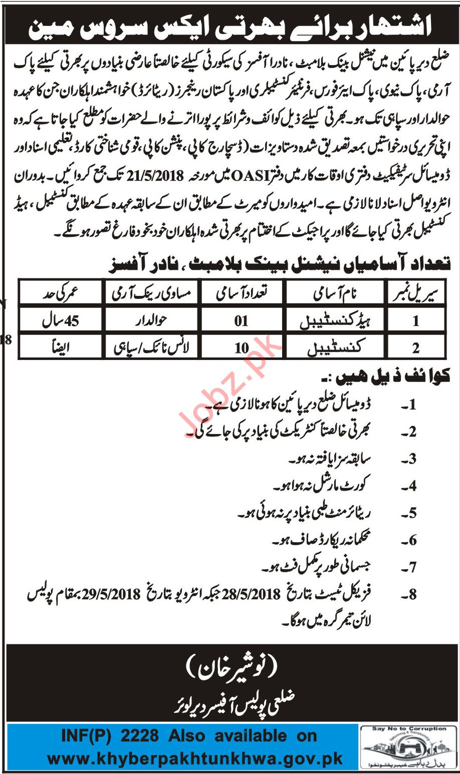 District Police Officer Lower Dir Jobs Ex Service Constable