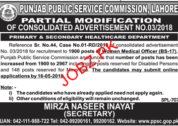 Punjab Public Service Commission PPSC Jobs 2018