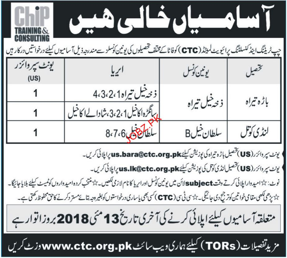 CHIP Training & Consulting Pvt Ltd  CTC Jobs Open