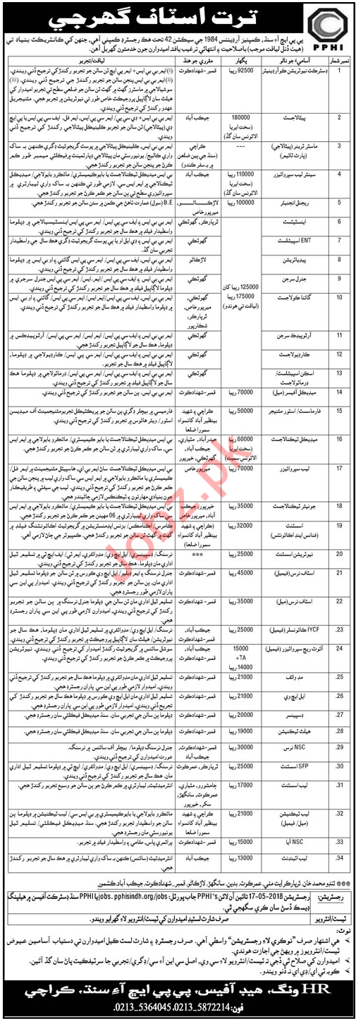 PPHI Sindh Jobs 2018 Medical & Technical