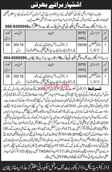 Punjab Employees Social Security Institution PESSI Jobs