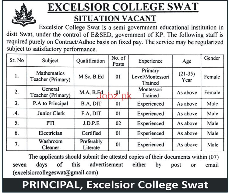Excelsior College Swat Teaching Jobs