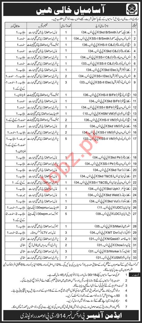 Carpenters, Electricians, Fitter, Welders, Drivers Jobs 2018