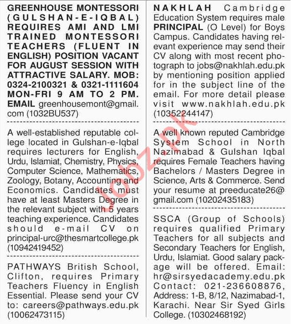 Teachers Jobs 2018 For School in Karachi