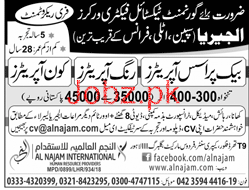 Back Process Operators, Ring Operators Job Opportunity