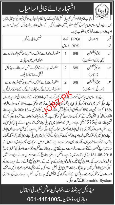 Punjab Employees Social Security Institution PESSI Job Open