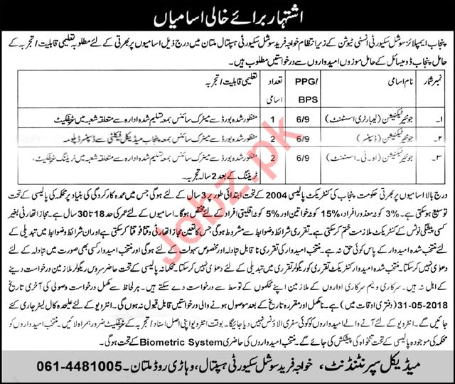 Khawaja Farid Social Security Hospital Multan Jobs 2018