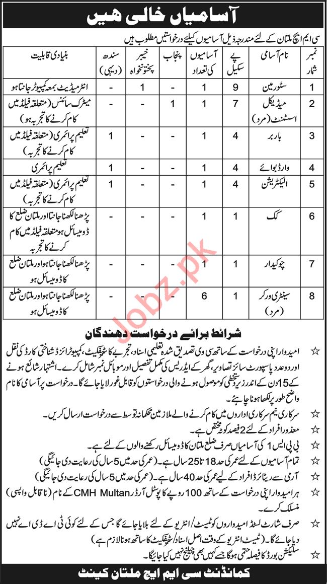 CMH Combined Military Hospital Multan Jobs 2018