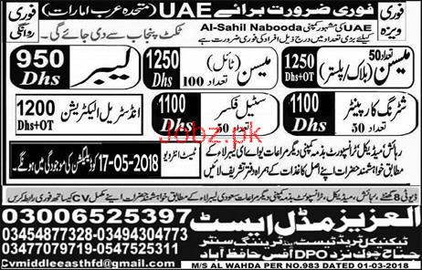 Industrial Electricians, Mason Tiles, Mason Blocks Wanted