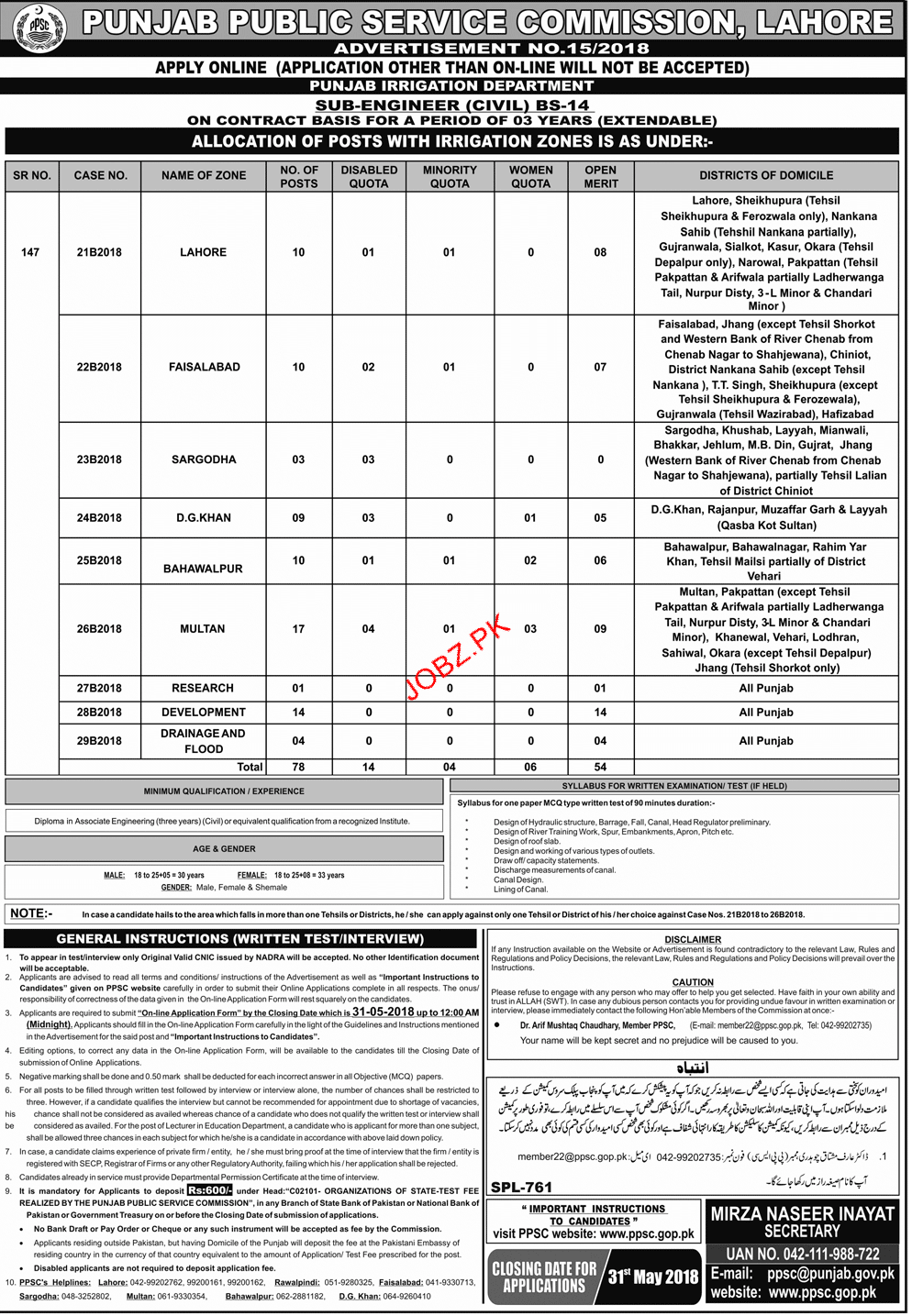 Punjab Irrigation Department Sub Engineers Job Through PPSC