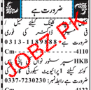 Male / Female Doctors and Security Guards Job Opportunity
