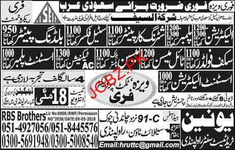 Electricians, Mason Blocks, Assistant Plumbers Wanted