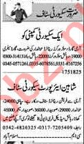 Security Guards & Security Supervisors Jobs In Lahore