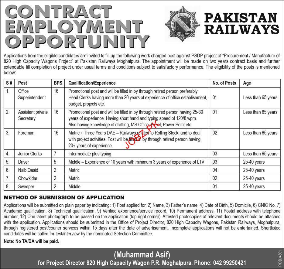 Pakistan Railways Office Superintendent Jobs