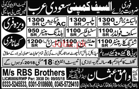 Electricians, Plumbers, AC Technicians, Mason Plaster Wanted