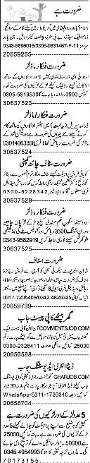 Model, Artists, Data Entry Operators Job opportunity
