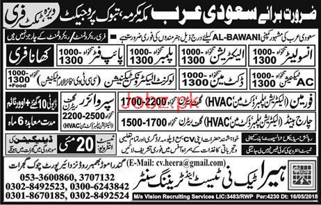Insulators, Electricians, AC Technicians Job Opportunity