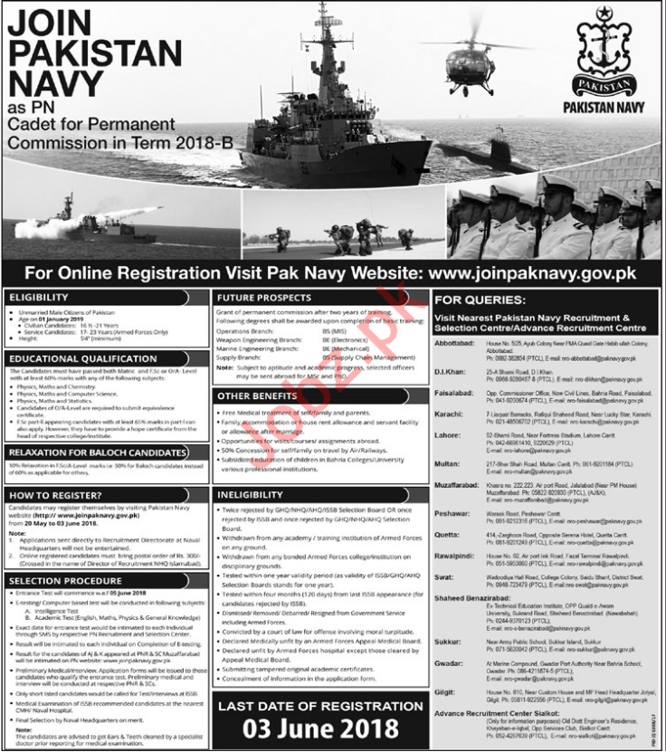 Join Pakistan Navy as PN Cadet in Term 2018