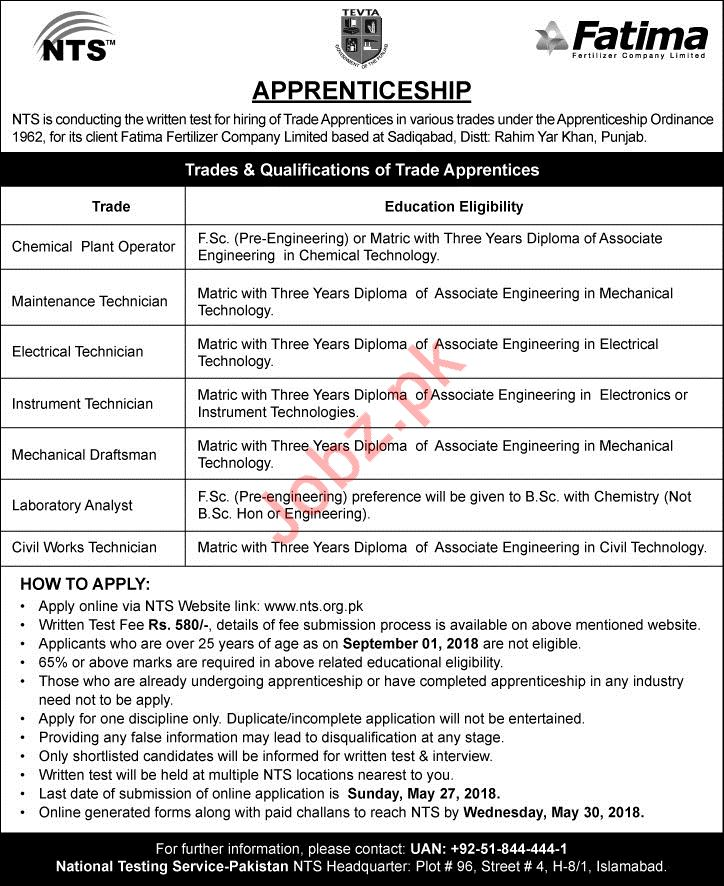 Fauji Fertilizer Company FFC Rahim Yar Khan Jobs 2018