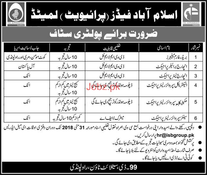 Islamabad Feeder Private Limited  Jobs