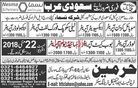 Mobile Crane Operators, Bahkoo Loader Operators Wanted