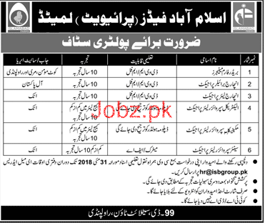 Islamabad Feeder Private Limited  Jobs Open