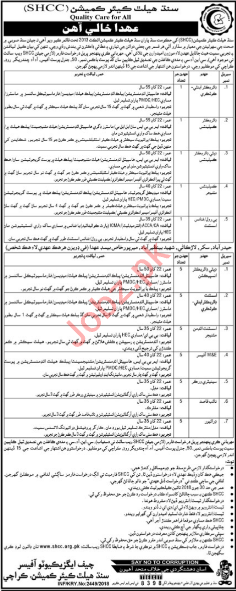 Sindh Health Care Commision SHCC Jobs 2018