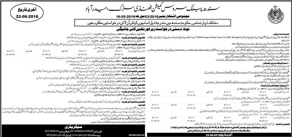 SPSC Sindh Public Service Commission Jobs 2018