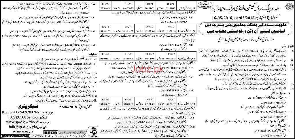 SPSC Sindh Public Service Commission Job Open