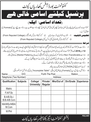 Cantonment Board Public School and College Jobs