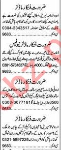 Acting Modeling Jobs 2018 in Faisalabad