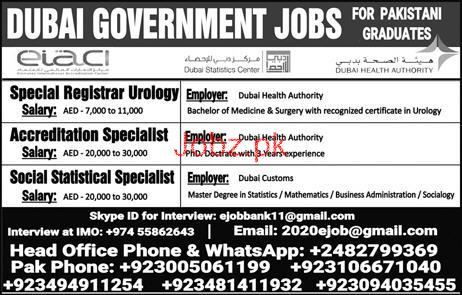 Special Registrar Urology Job in Dubai Government