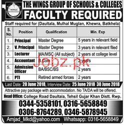The Wings Group of Schools & College Teaching Jobs
