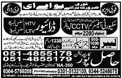 Security Officer Cum CCTV Operators Job Opportunity