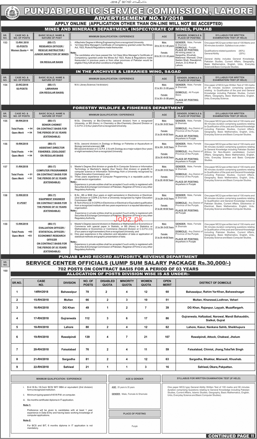 Punjab Land Record Authority, Revenue Dept Jobs Through PPSC
