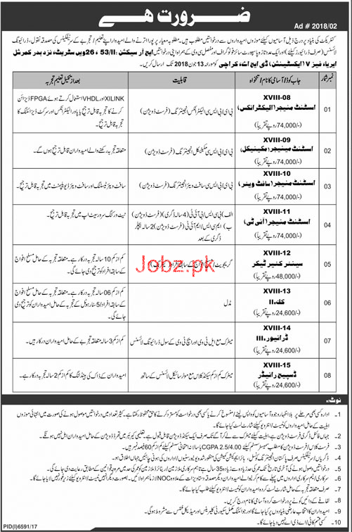 Assistant Manager Electronics, Senior Care Taker Jobs