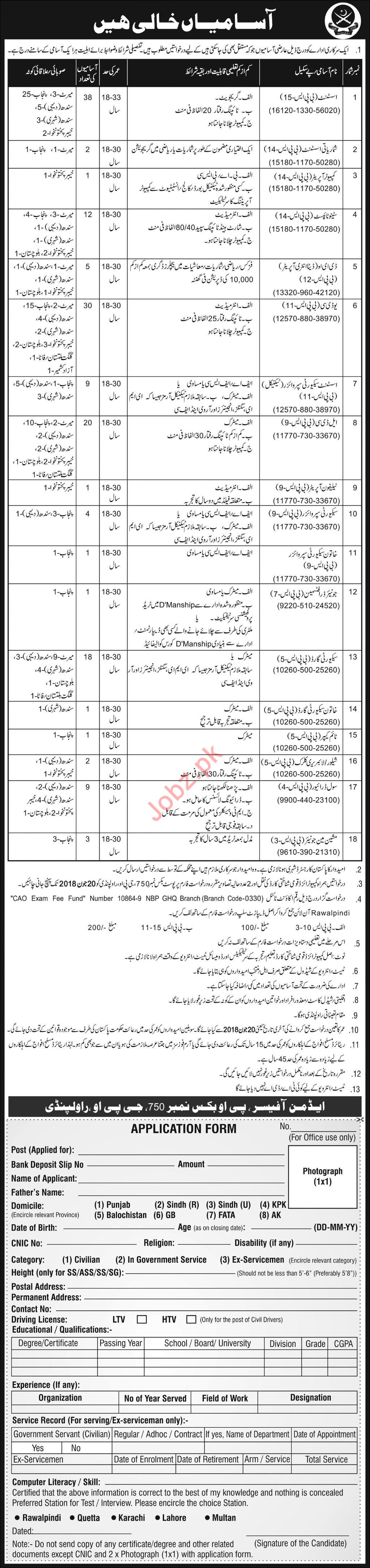 Pakistan Army Civilian Staff Jobs 2018