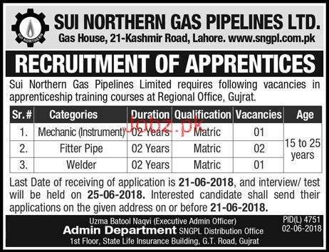 Sui Northern Gas Pipelines Limited SNGPL Jobs