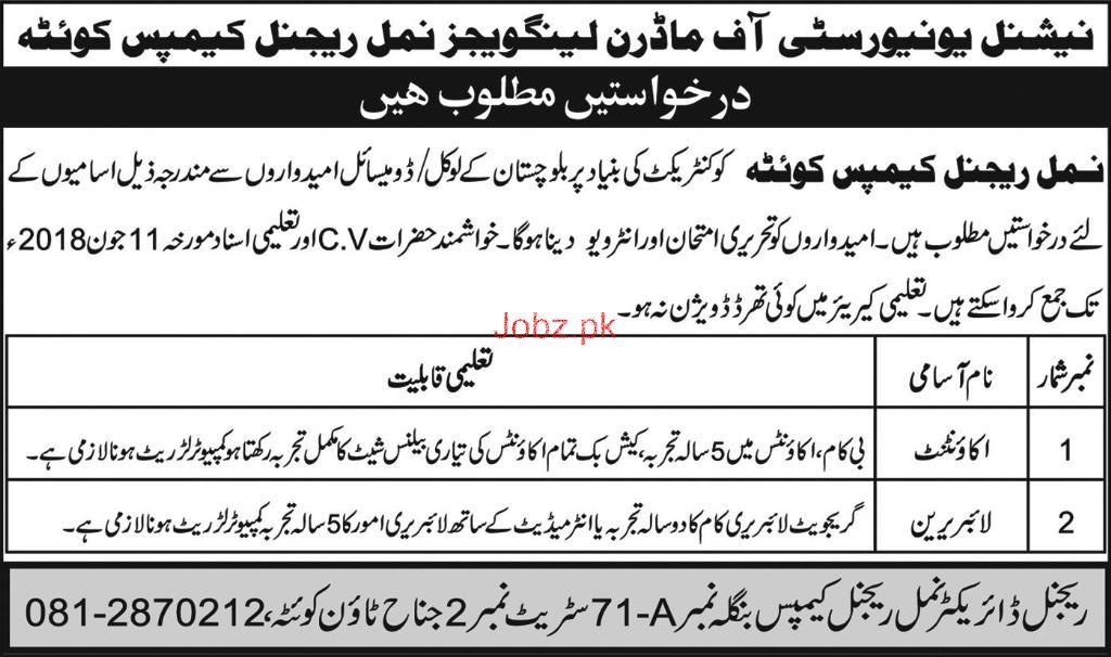National University of Modern Languages NUML Quetta Jobs