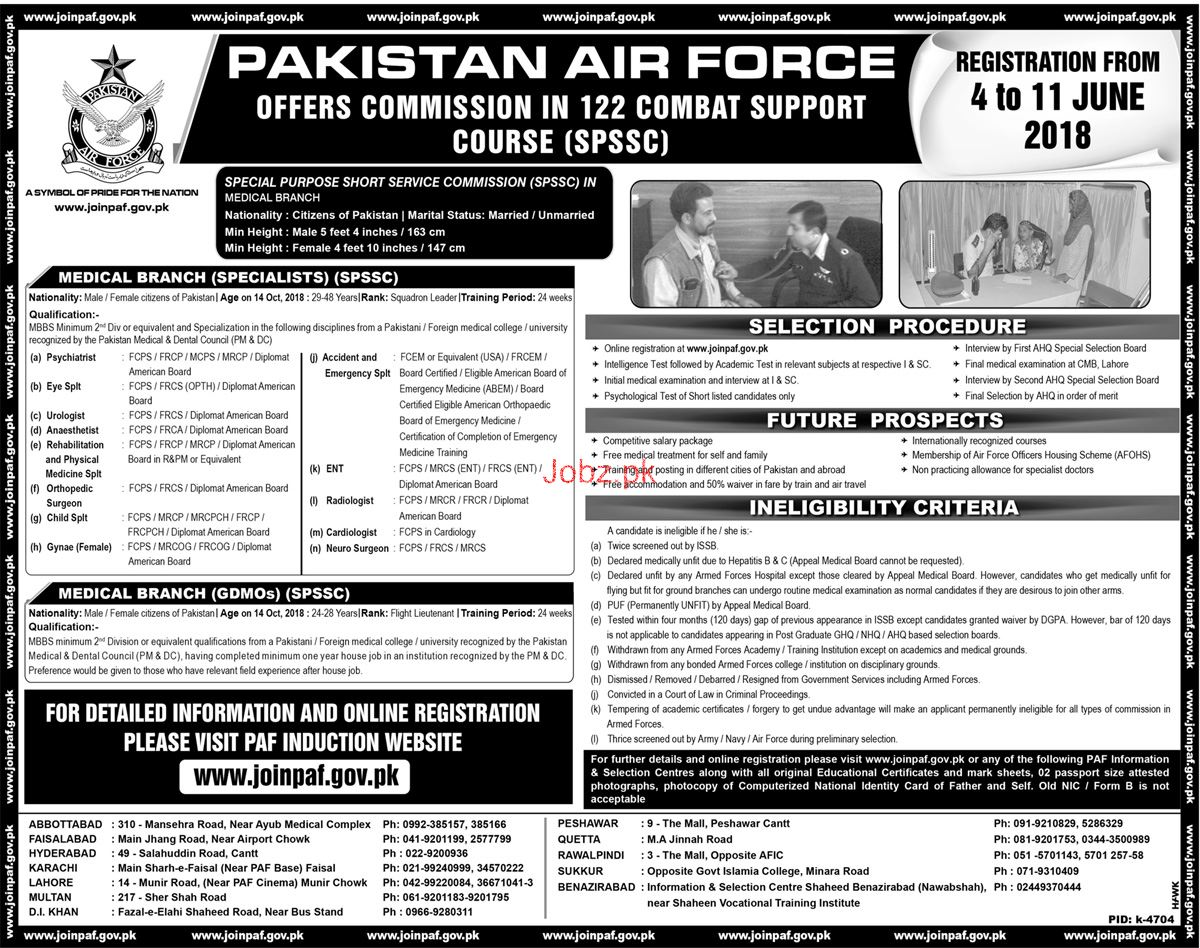 Join Pakistan Air Force PAF as Officer in Medical Branch