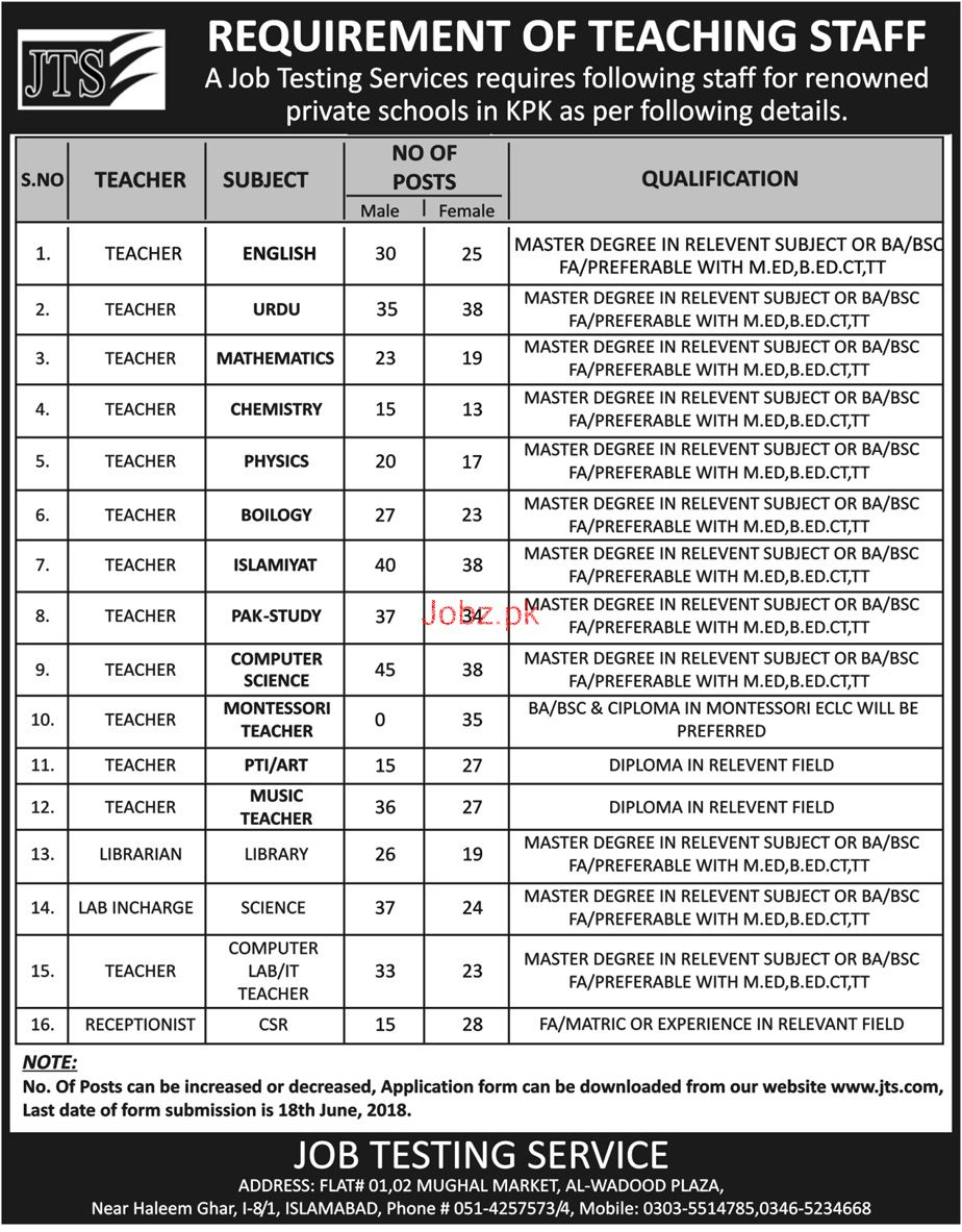 Job Testing Service JTS Teaching Staff Jobs
