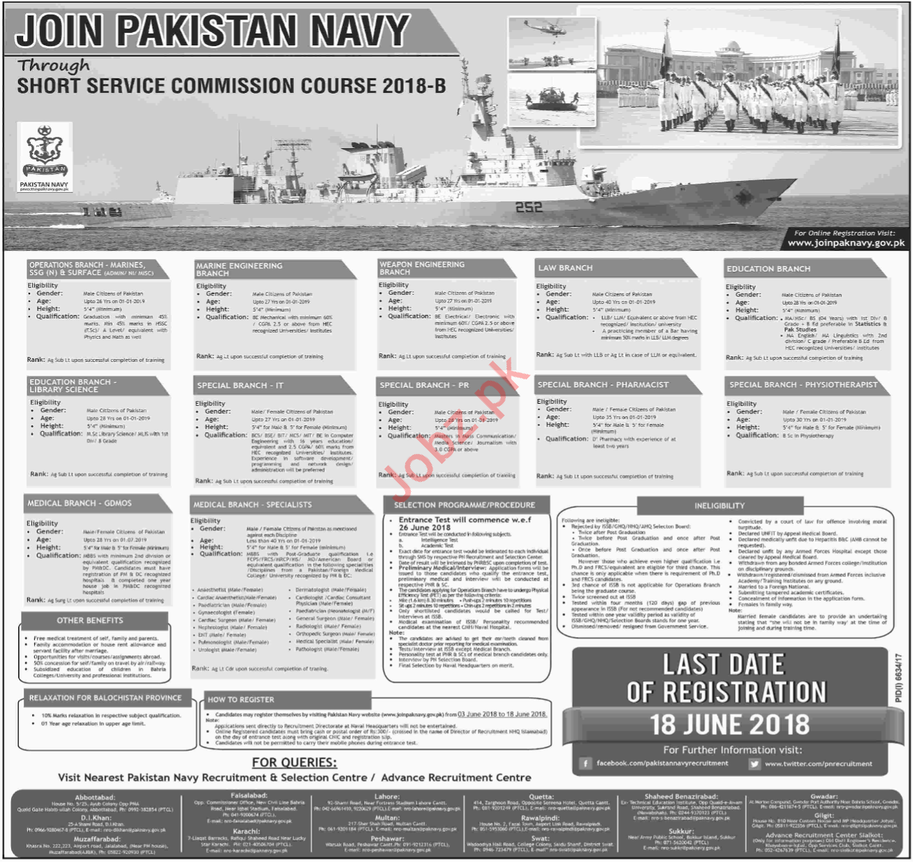 Join Pakistan Navy through short Service Commission 2018 B