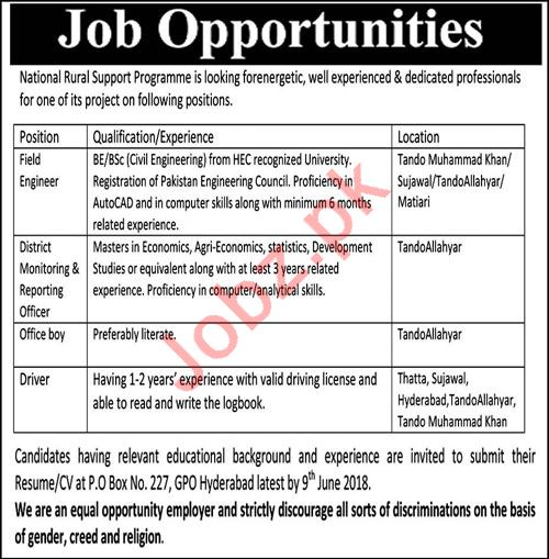 National Rural Support Programme NRSP NGO Jobs 2018