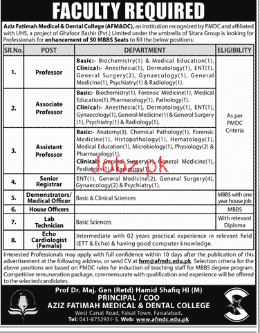 Aziz Fatimah Medical & Dental College Teaching Jobs